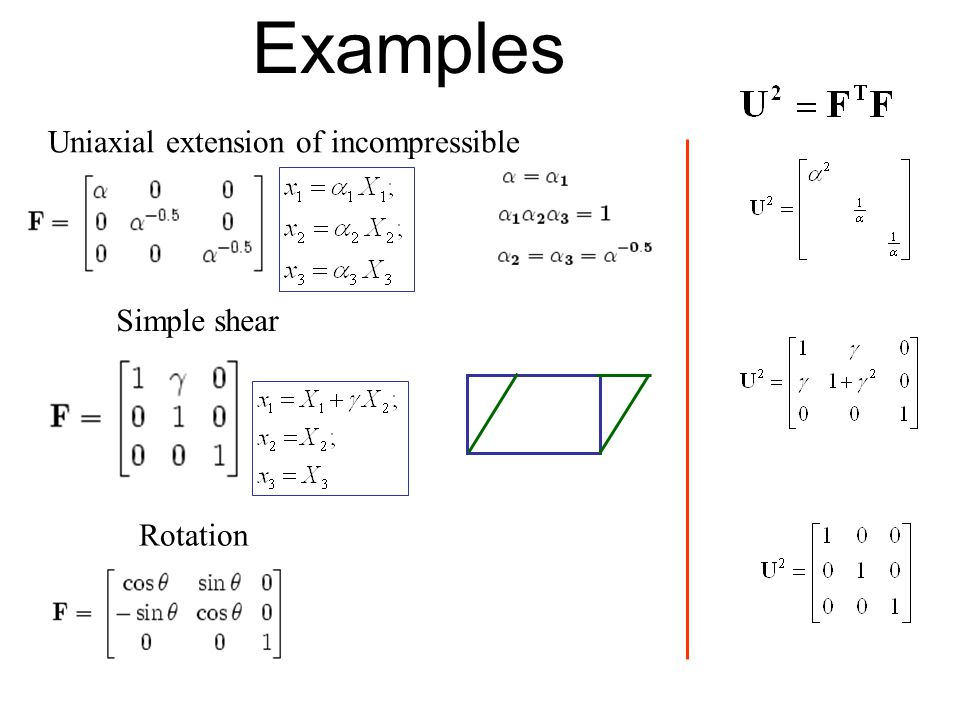 Uniaxial extension of incompressible