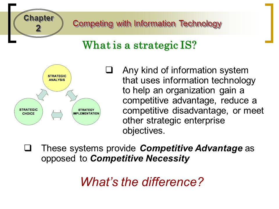 What's the difference What is a strategic IS