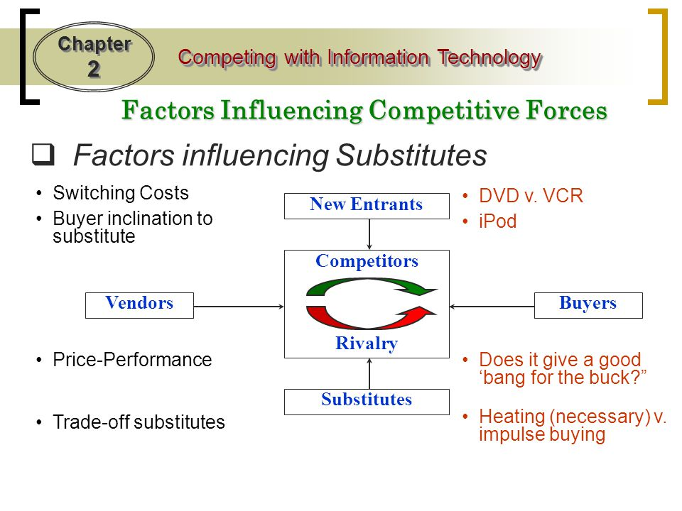 Factors Influencing Competitive Forces