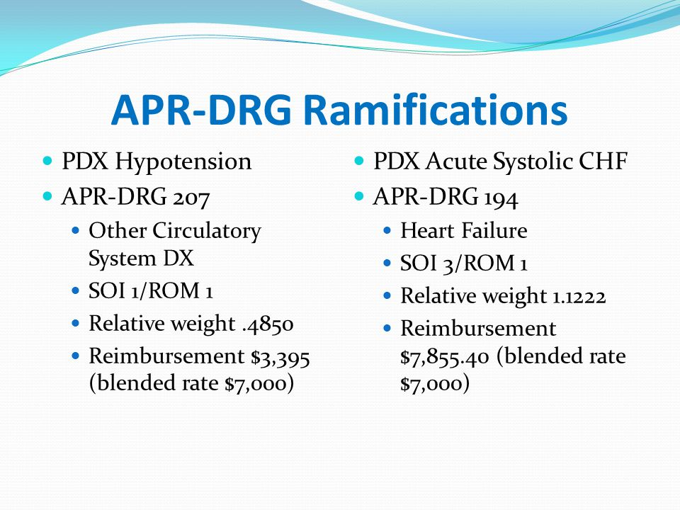 APR-DRG Ramifications