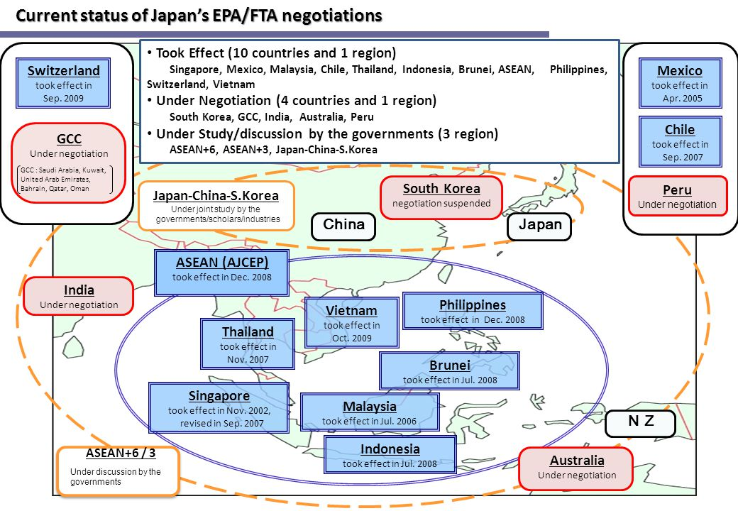 Current status of Japan's EPA/FTA negotiations
