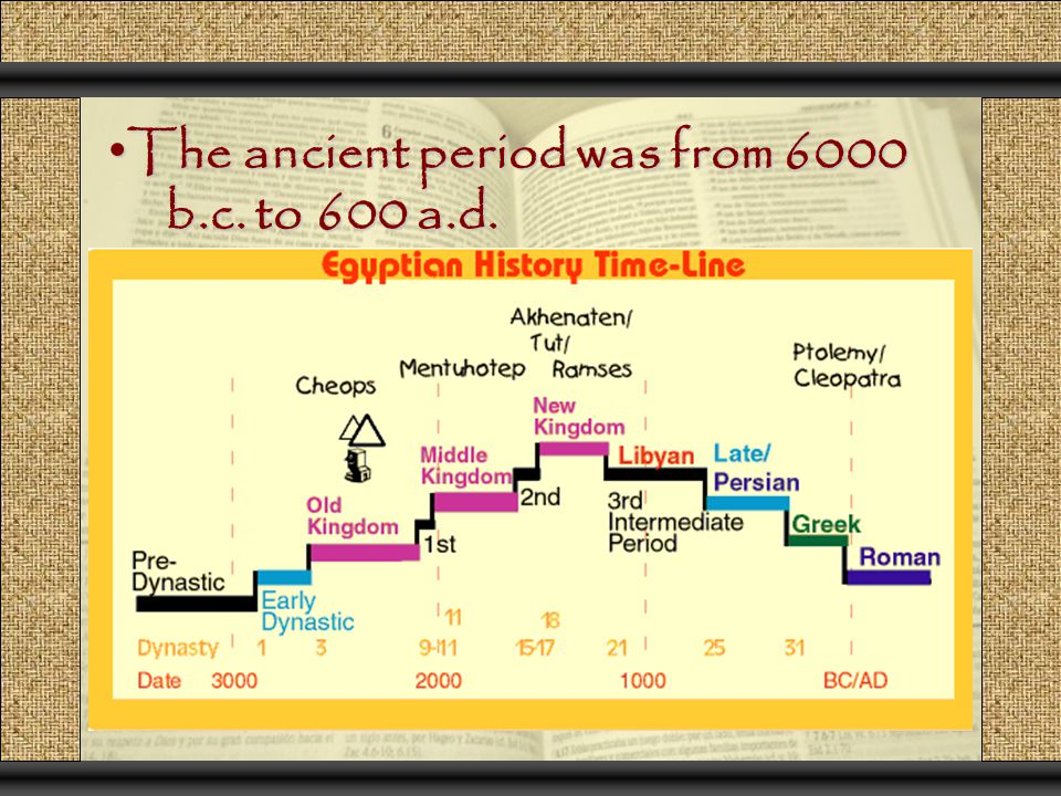 The ancient period was from 6000