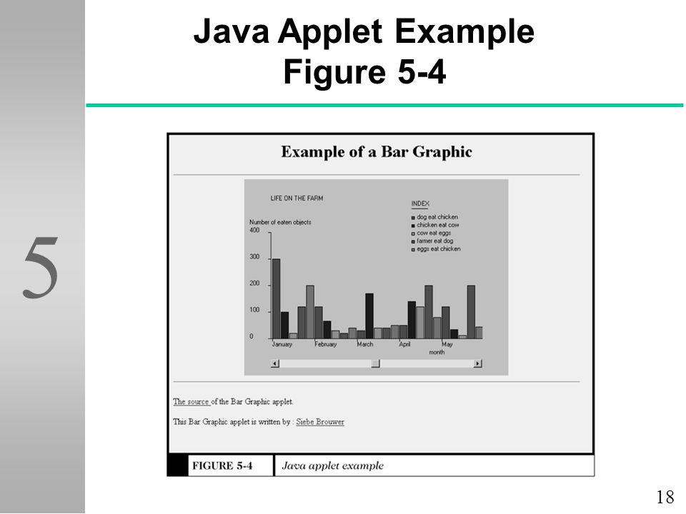 Java Applet Example Figure 5-4