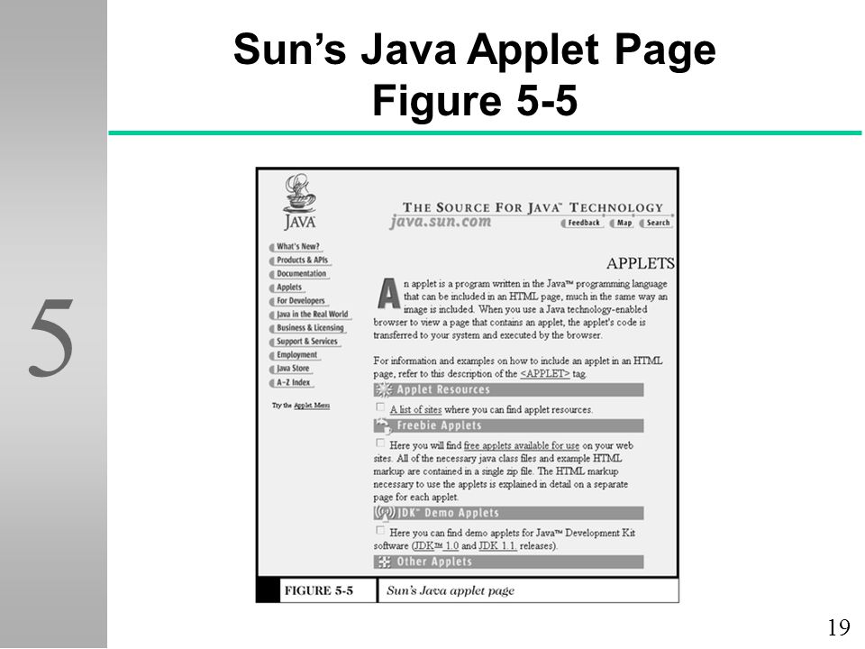 Sun's Java Applet Page Figure 5-5