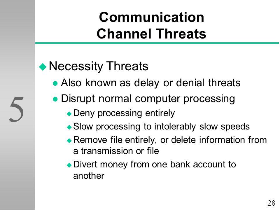 Communication Channel Threats