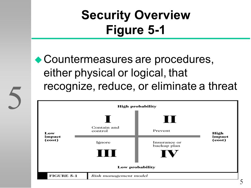 Security Overview Figure 5-1