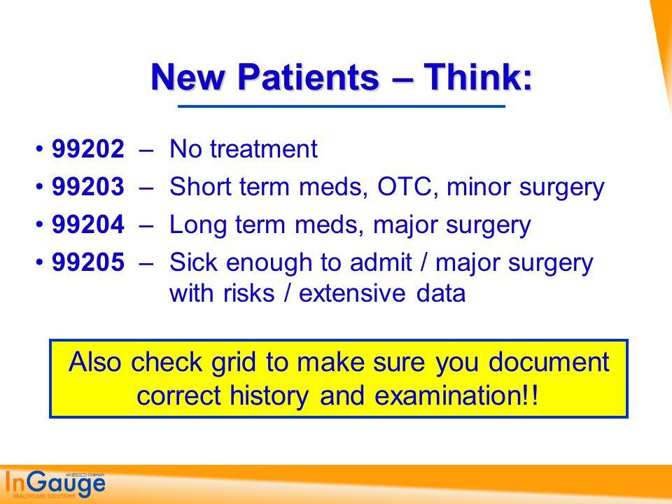 New Patients – Think: 99202 – No treatment. 99203 – Short term meds, OTC, minor surgery. 99204 – Long term meds, major surgery.