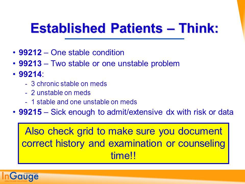 Established Patients – Think: