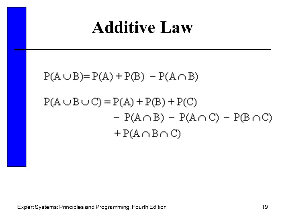 Additive Law Expert Systems: Principles and Programming, Fourth Edition