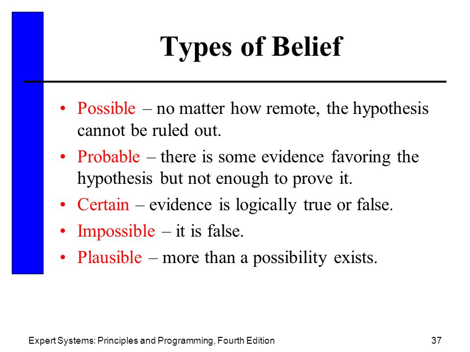 Types of Belief Possible – no matter how remote, the hypothesis cannot be ruled out.