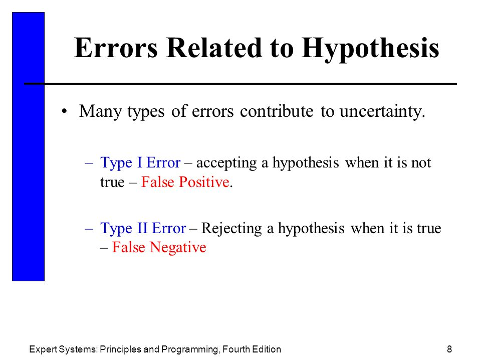 Errors Related to Hypothesis
