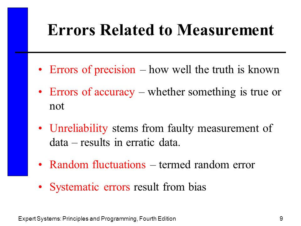 Errors Related to Measurement