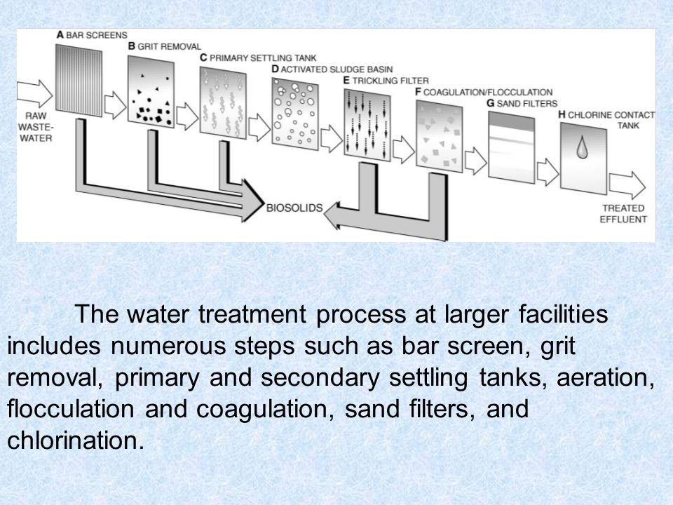 The water treatment process at larger facilities includes numerous steps such as bar screen, grit removal, primary and secondary settling tanks, aeration, flocculation and coagulation, sand filters, and chlorination.