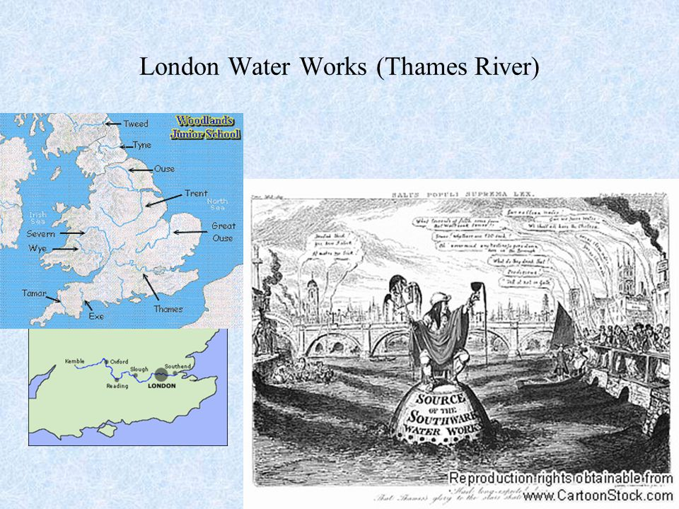 London Water Works (Thames River)