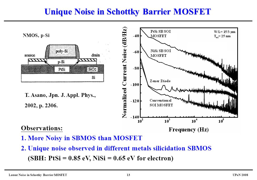 Unique Noise in Schottky Barrier MOSFET