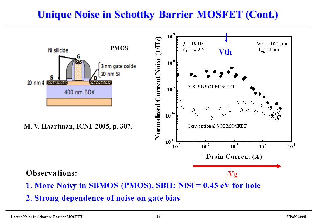 Unique Noise in Schottky Barrier MOSFET (Cont.)