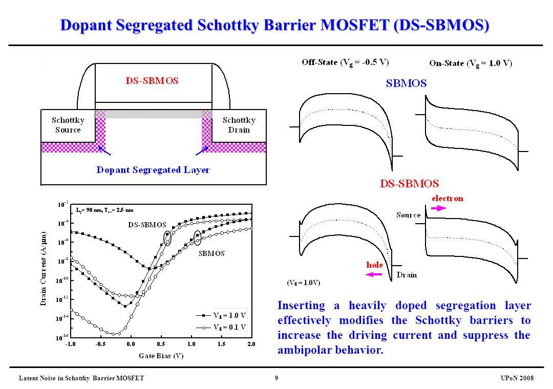 Dopant Segregated Schottky Barrier MOSFET (DS-SBMOS)