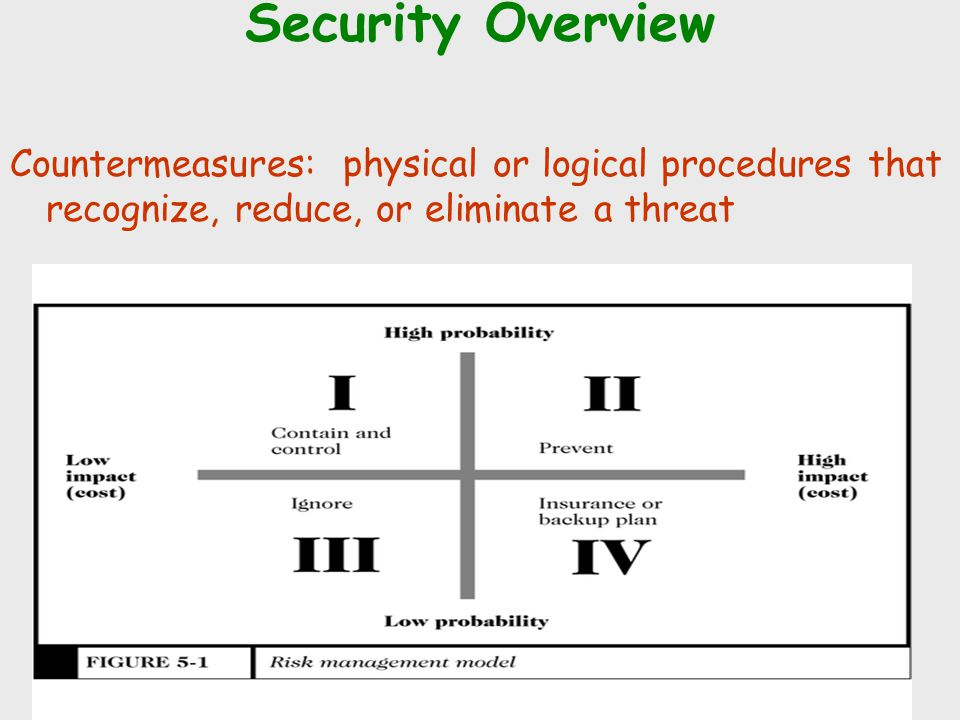 Security Overview Countermeasures: physical or logical procedures that recognize, reduce, or eliminate a threat.