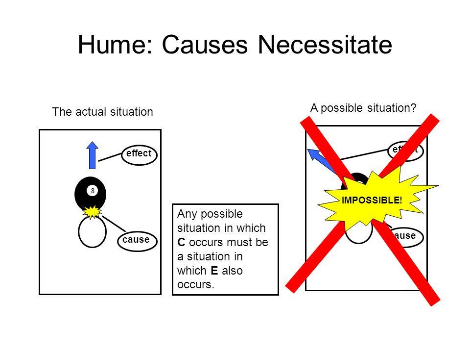 Hume: Causes Necessitate