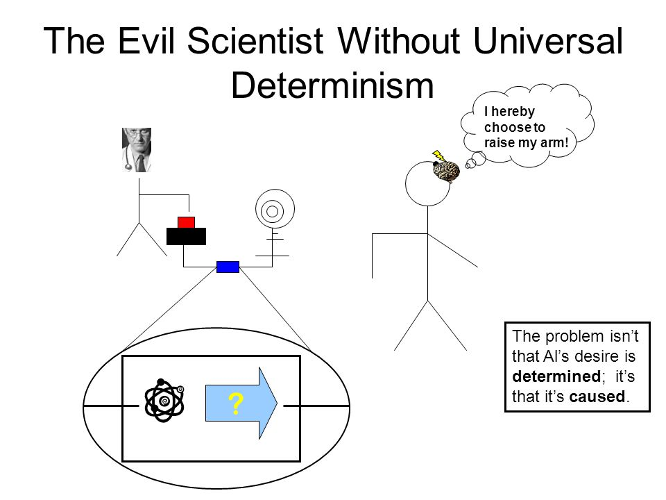 The Evil Scientist Without Universal Determinism