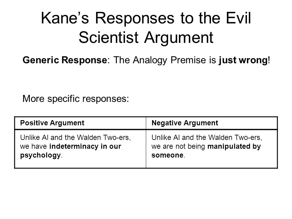 Kane's Responses to the Evil Scientist Argument