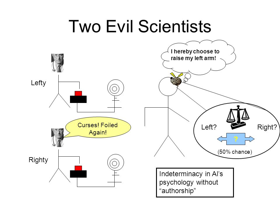 Two Evil Scientists Lefty Left Right Righty