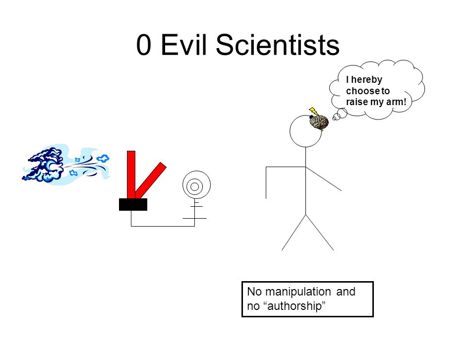 0 Evil Scientists No manipulation and no authorship
