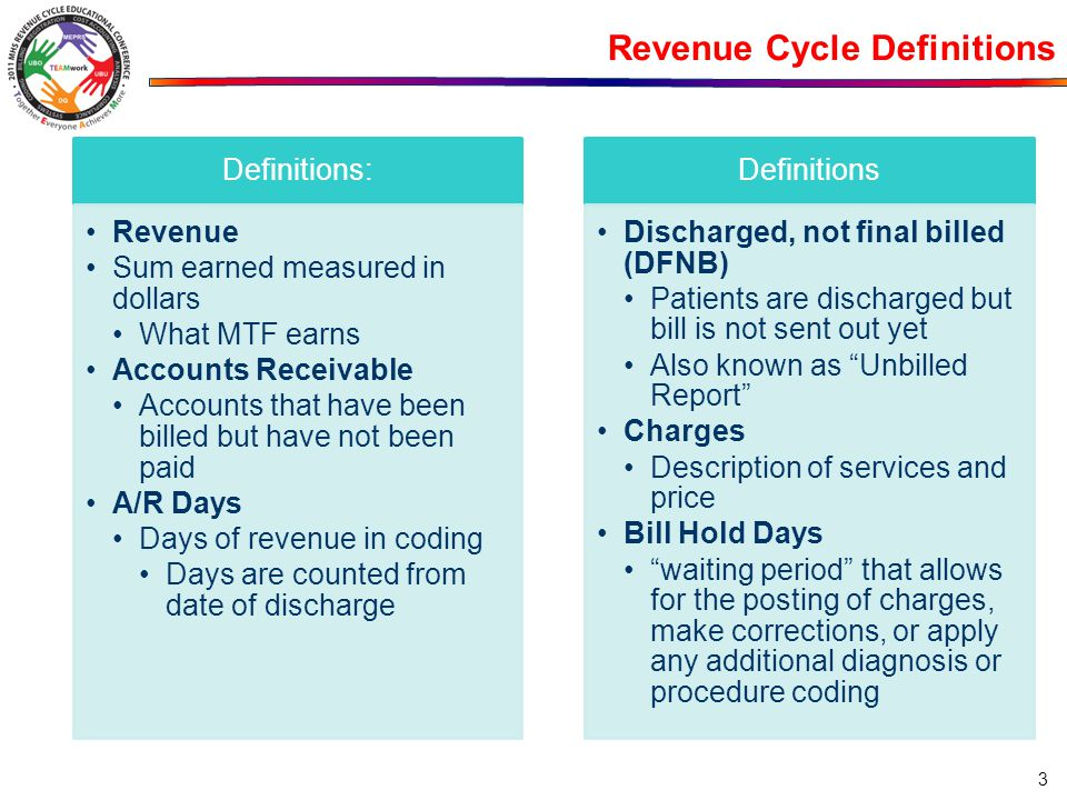 Revenue Cycle Definitions