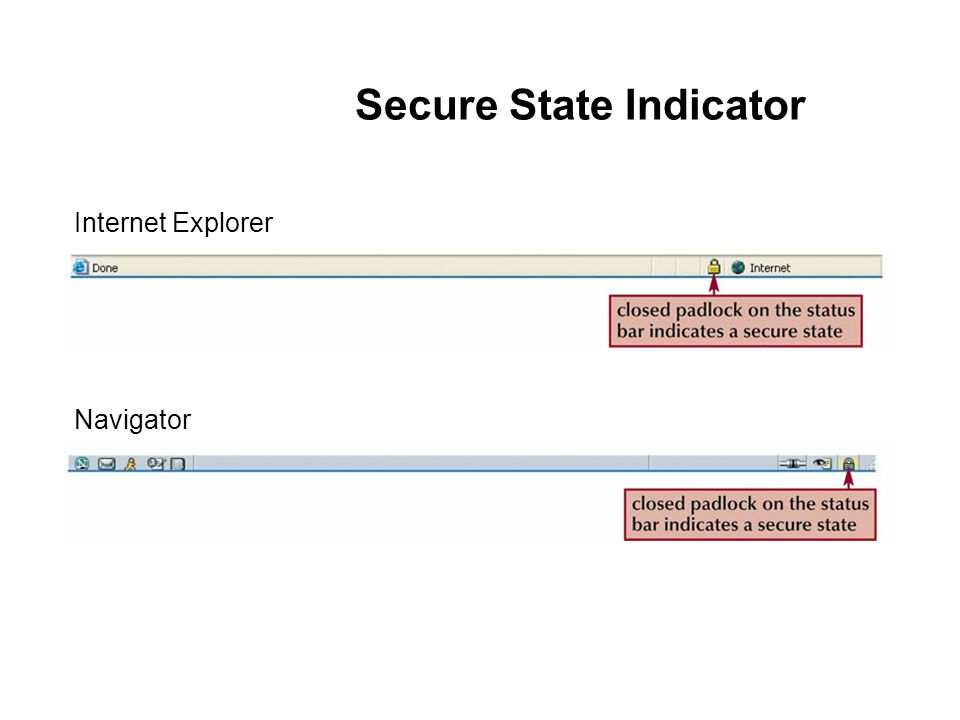 Secure State Indicator