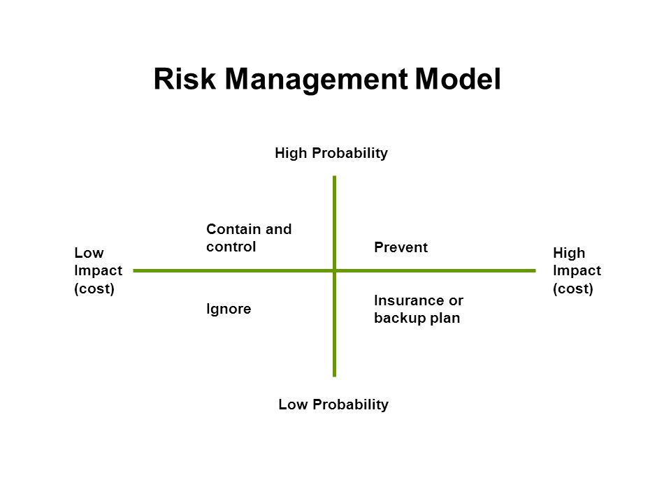 Risk Management Model Low Probability High Probability