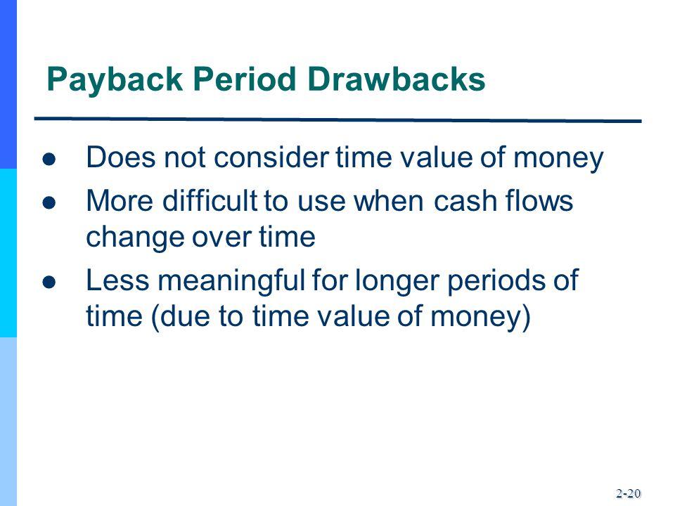 Payback Period Drawbacks