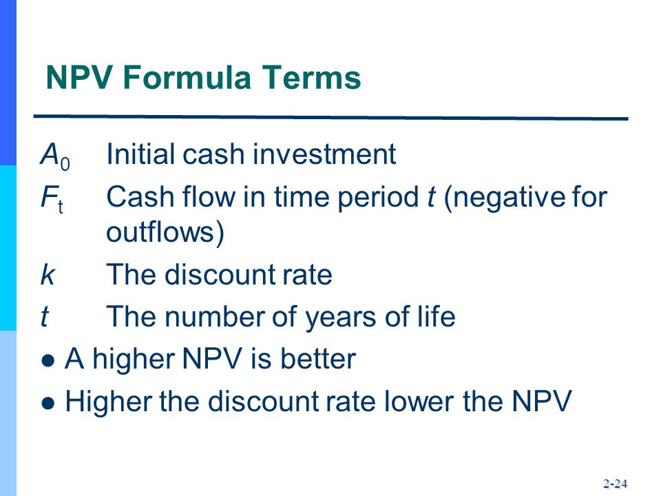 NPV Formula Terms A0 Initial cash investment