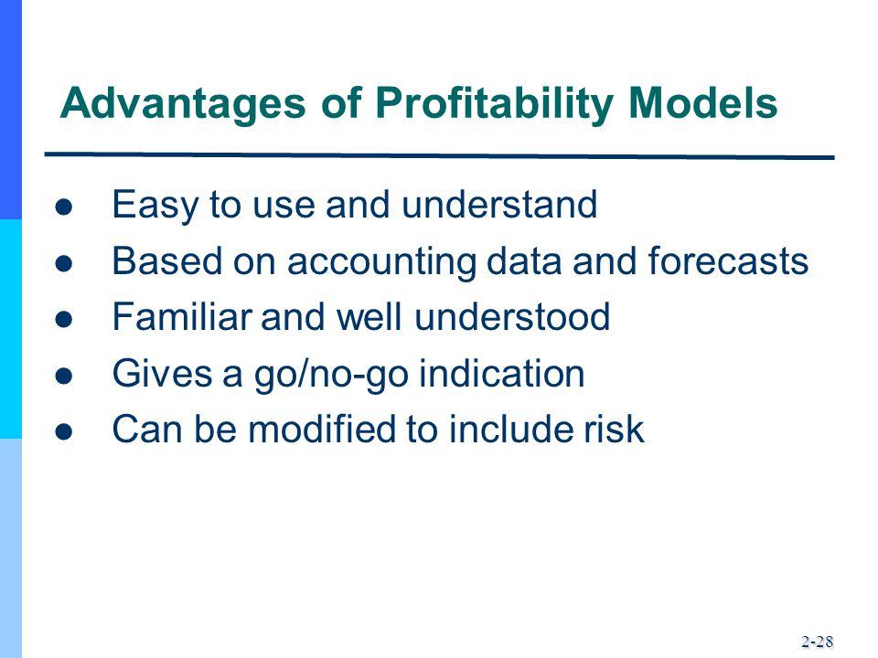 Advantages of Profitability Models