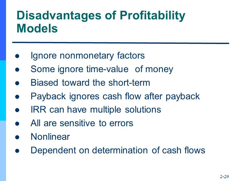 Disadvantages of Profitability Models