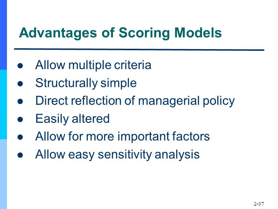 Advantages of Scoring Models