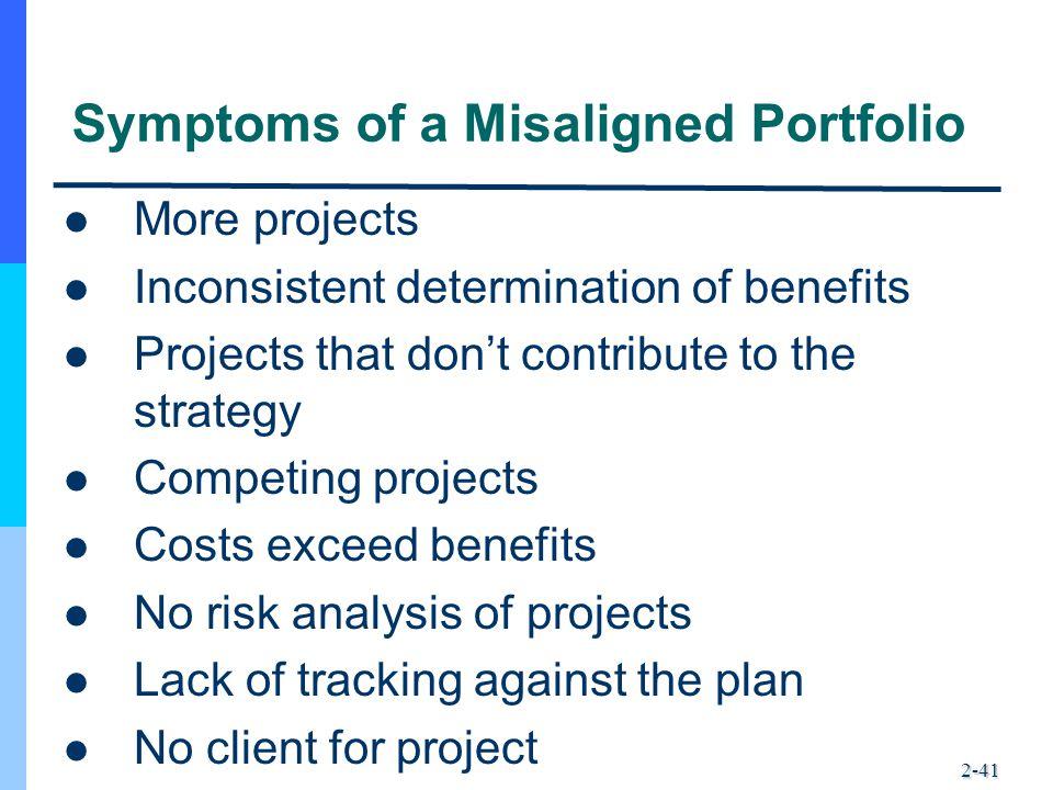 Symptoms of a Misaligned Portfolio