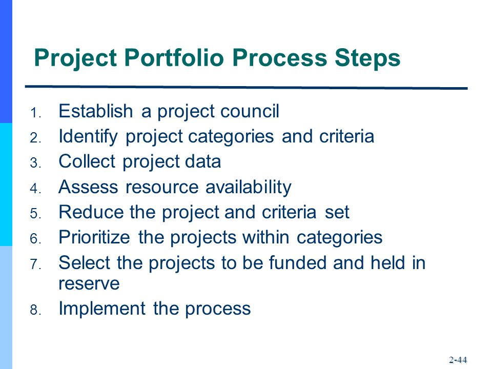 Project Portfolio Process Steps