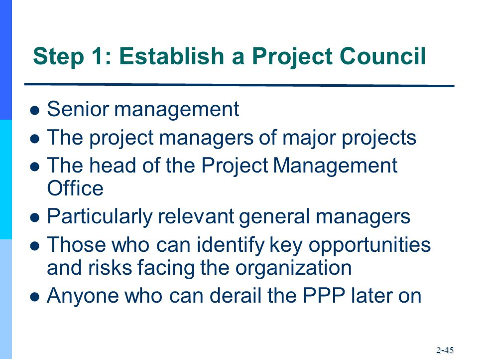Part i project initiation 2012 john wiley sons inc ppt video online download - Head of project management office ...