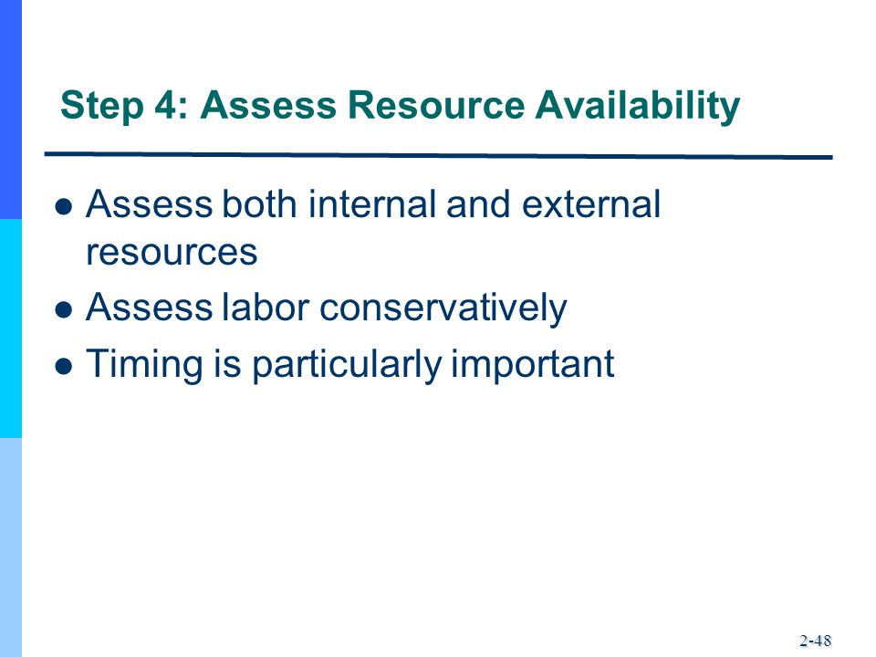 Step 4: Assess Resource Availability