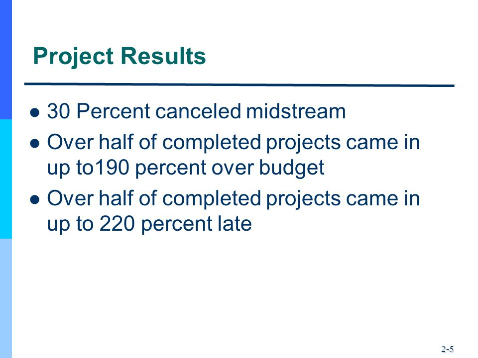 Project Results 30 Percent canceled midstream