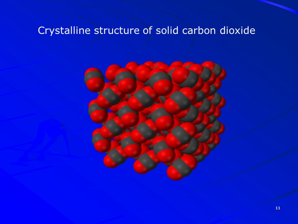 Crystalline structure of solid carbon dioxide