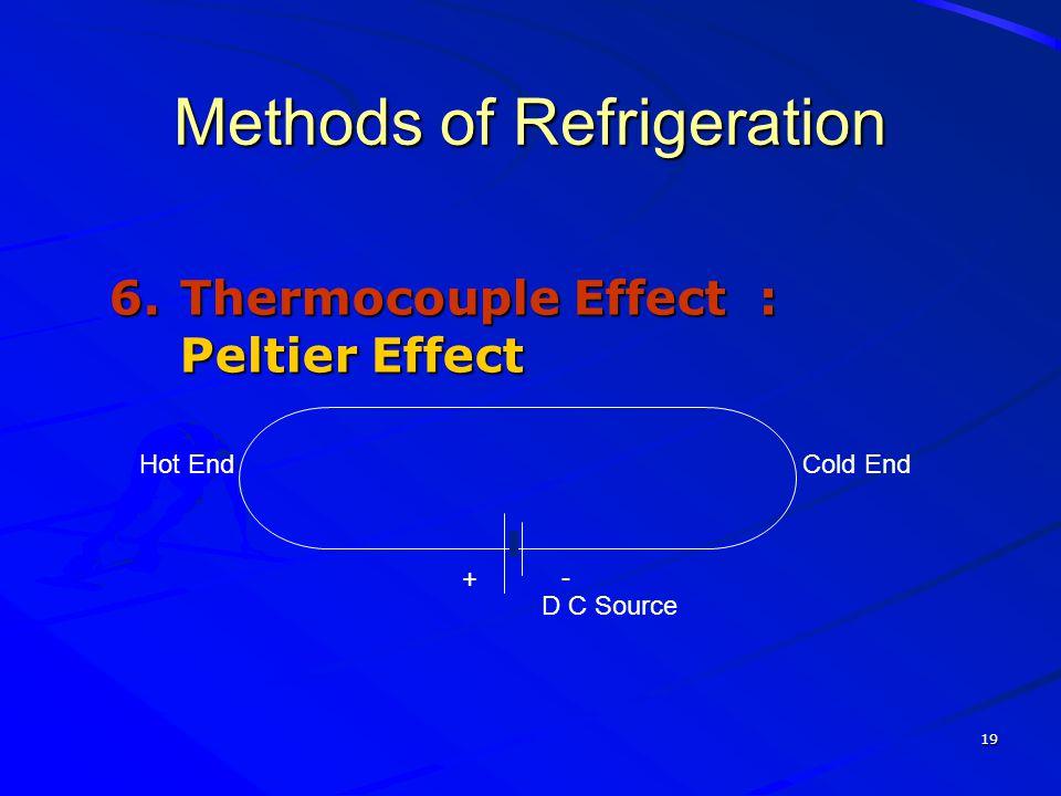 Methods of Refrigeration