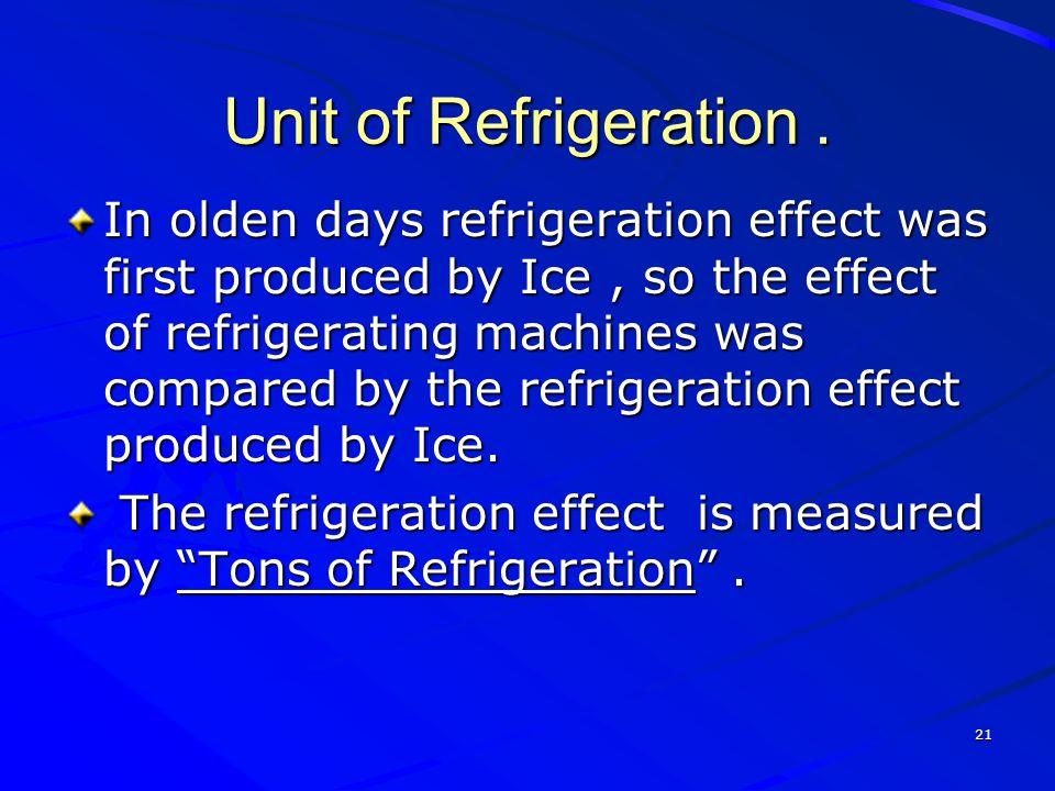 Unit of Refrigeration .