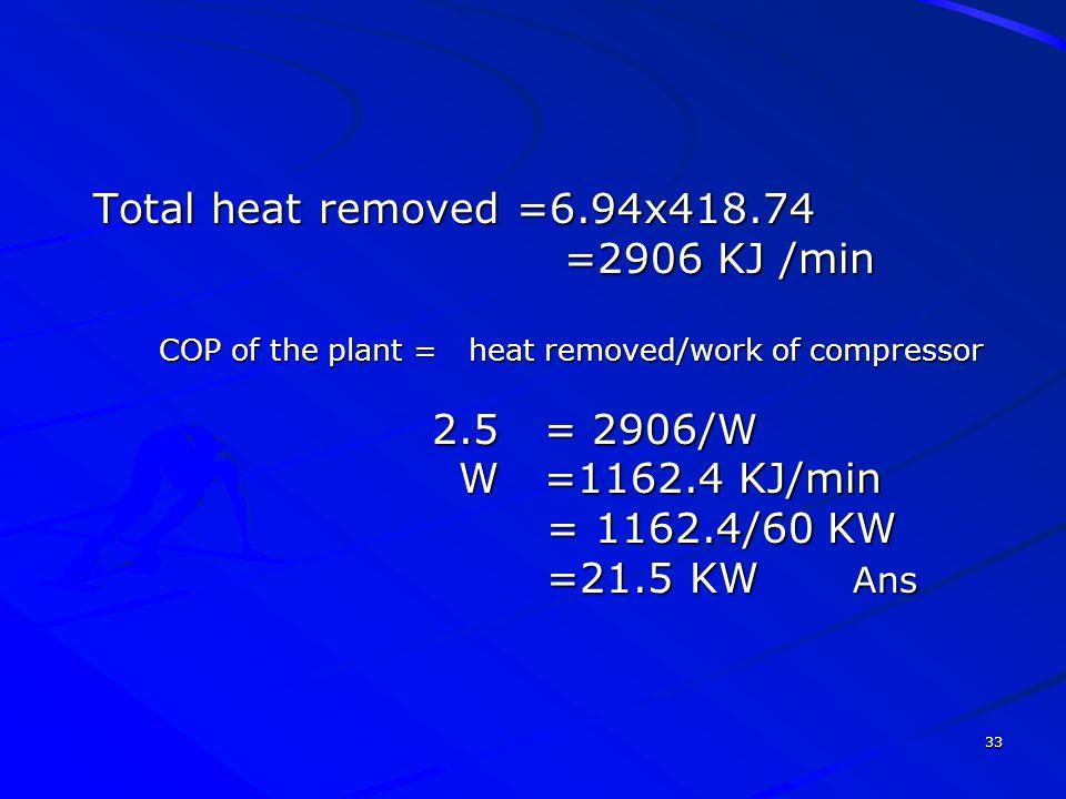 Total heat removed =6.94x418.74 =2906 KJ /min W =1162.4 KJ/min