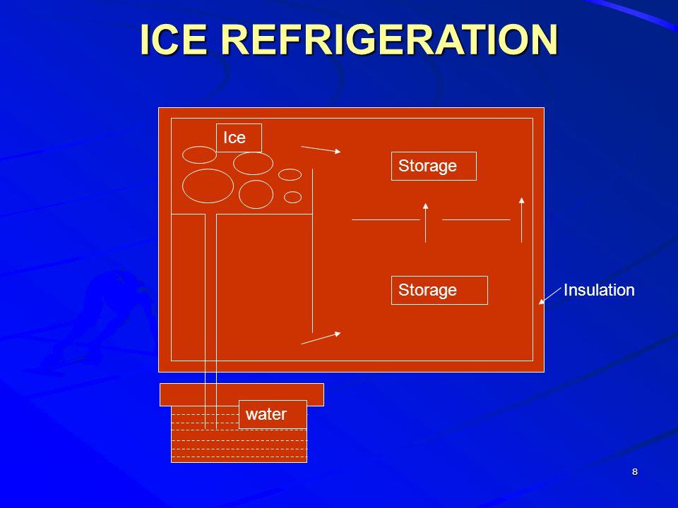 ICE REFRIGERATION Storage Ice water Insulation