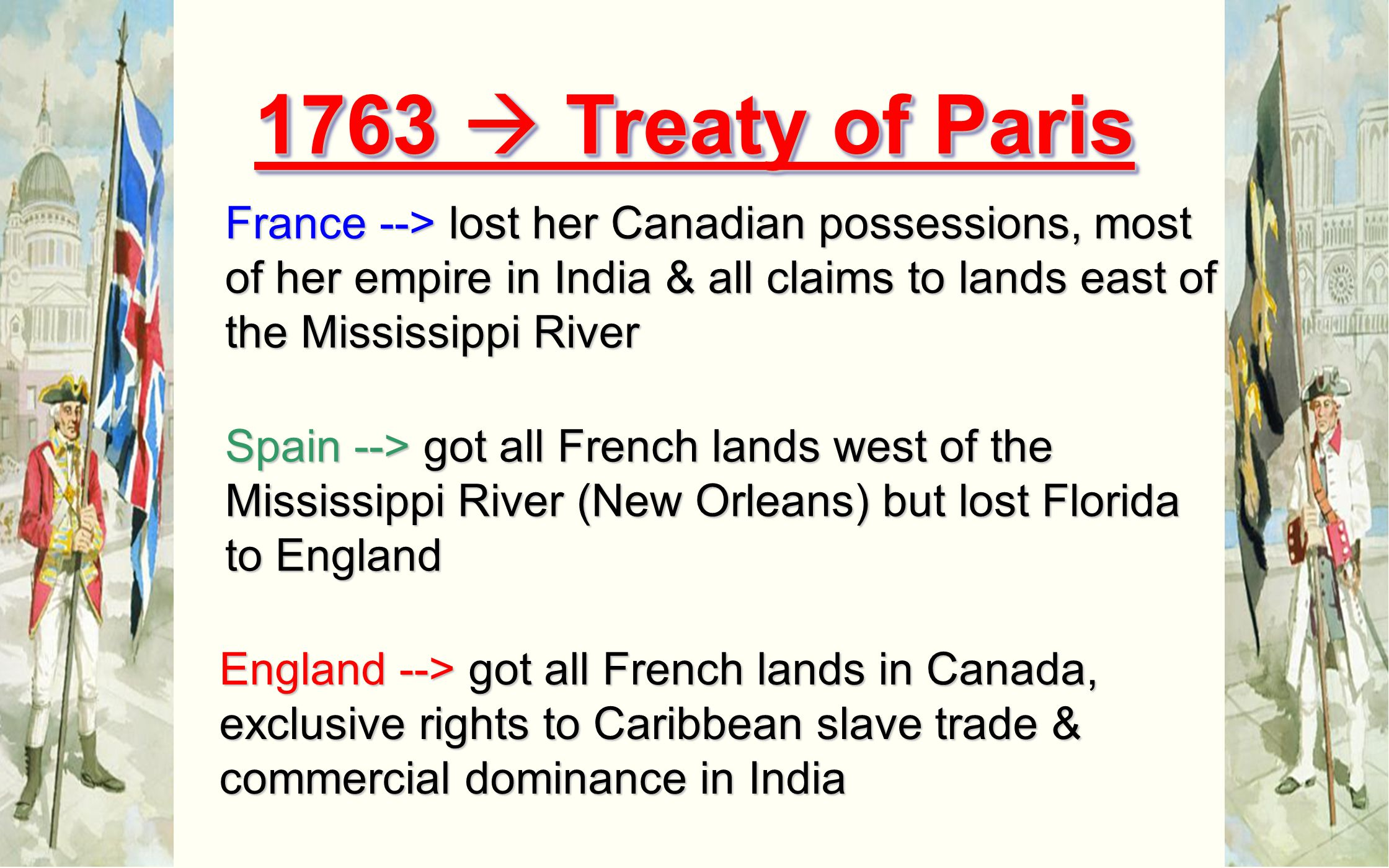 1763  Treaty of Paris France --> lost her Canadian possessions, most of her empire in India & all claims to lands east of the Mississippi River.