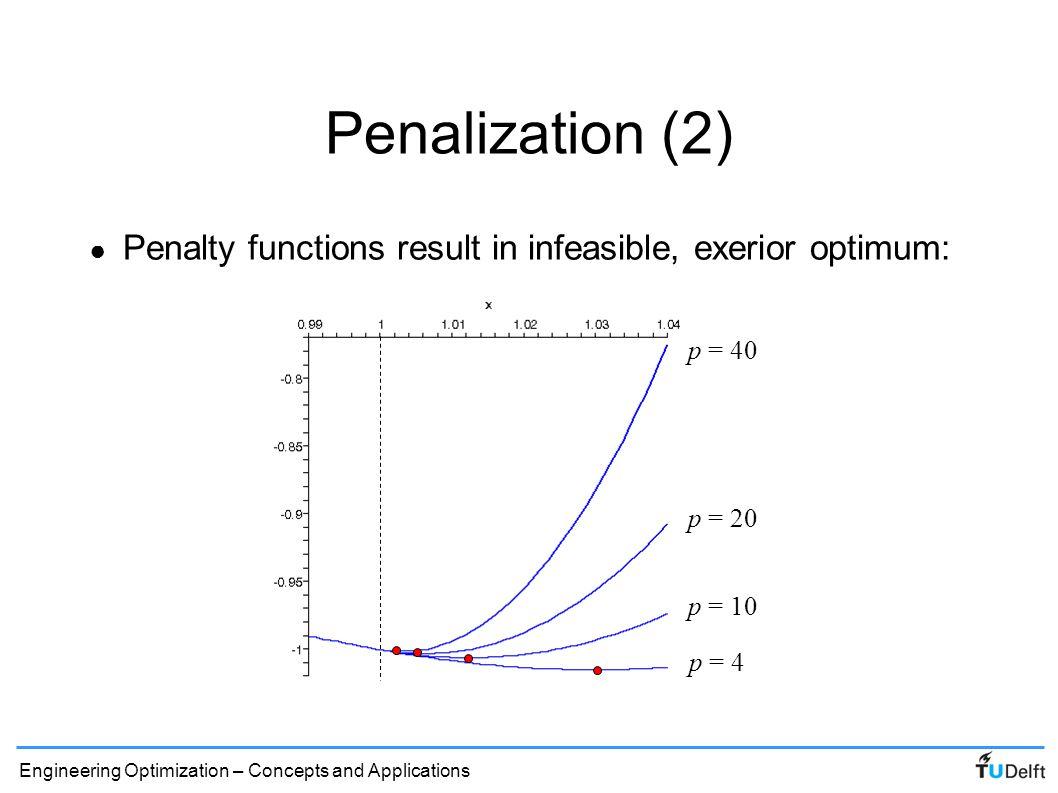 Penalization (2) Penalty functions result in infeasible, exerior optimum: p = 40. p = 20. p = 10.