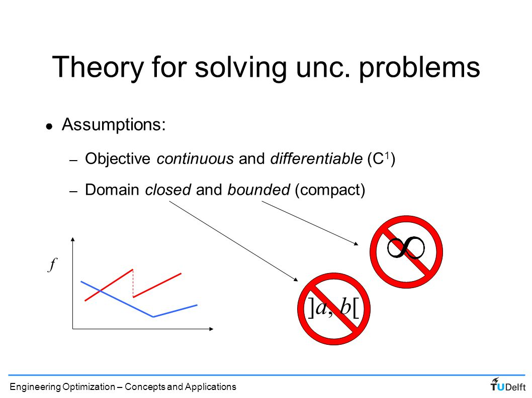 Theory for solving unc. problems