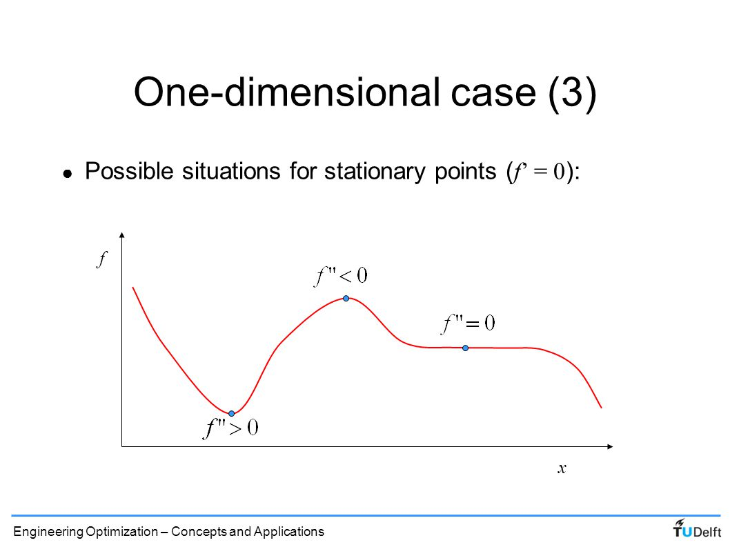 One-dimensional case (3)