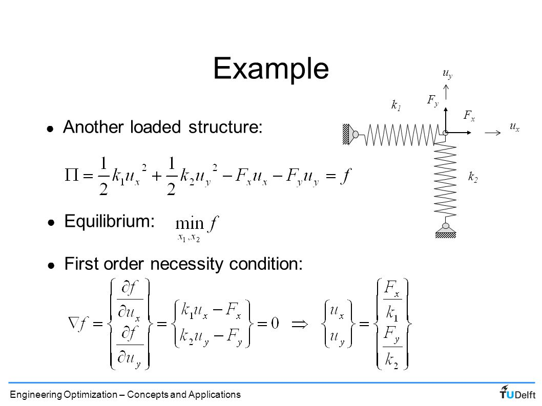 Example Another loaded structure: Equilibrium: